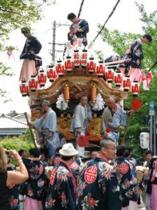 The moving shrine
